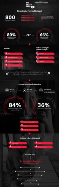 Bitdefender_infografic